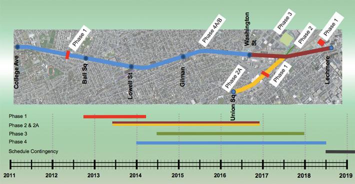 Green Line extension schedule