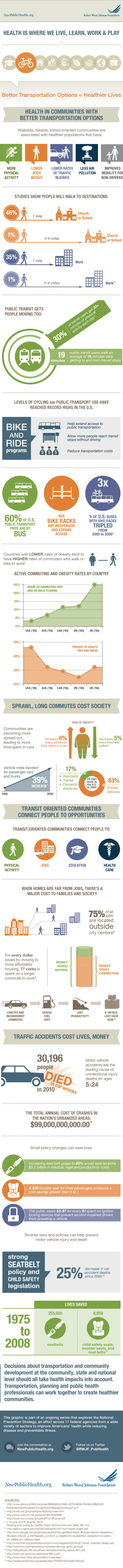 TransportationHealthInfographic.jpg